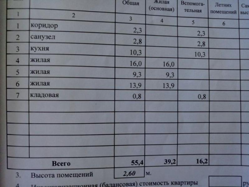 Продажа, 76448, Буденновский район