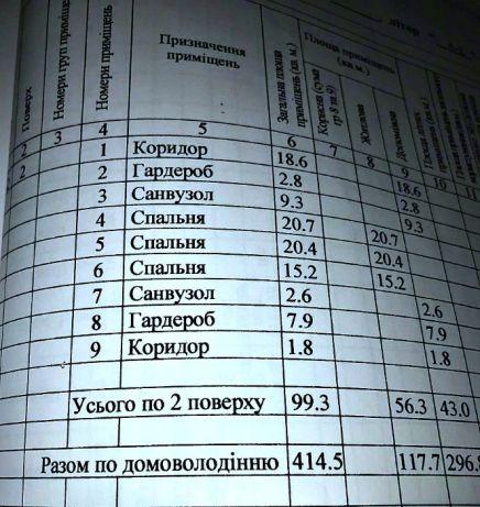 Продажа, 77150, Ленинский район