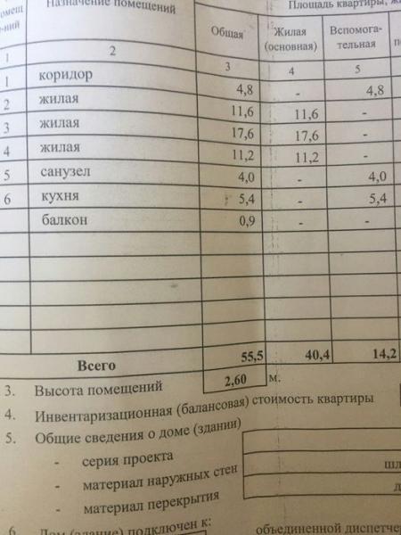 Продажа, 80784, Киевский район