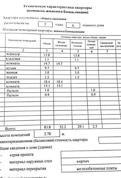 Продажа, 81362, Ворошиловский район