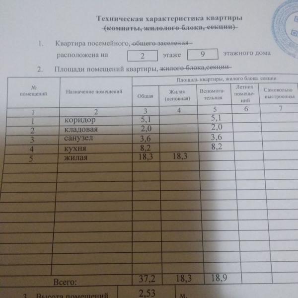 Продажа, 81688, Куйбышевский район