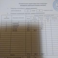Продается Квартира, Химиков  , район Куйбышевский, город Донецк, Украина