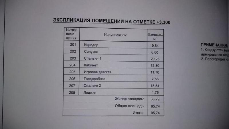 Продажа, 81735, Кировский район
